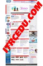 Free Computer Education Franchise